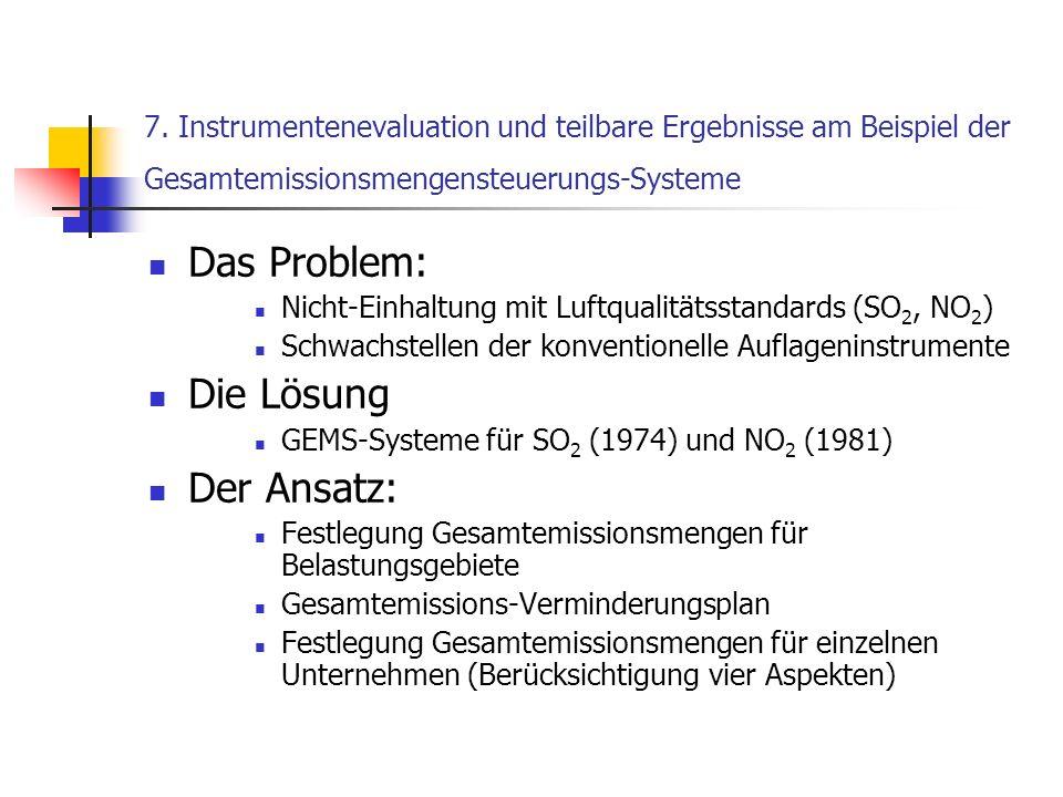 Das Problem: Die Lösung Der Ansatz: