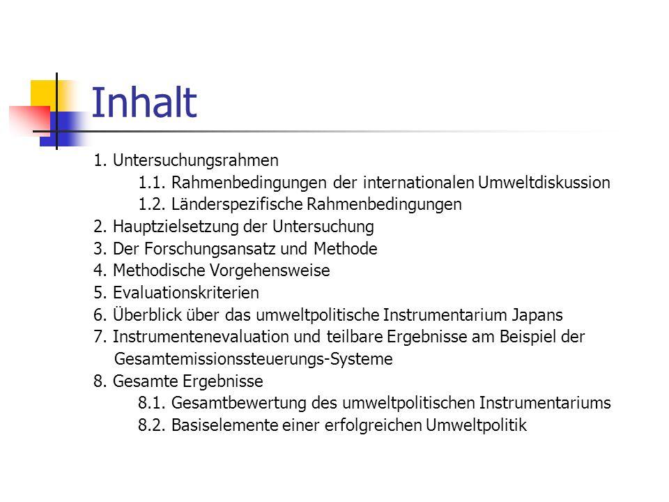 Inhalt 1. Untersuchungsrahmen
