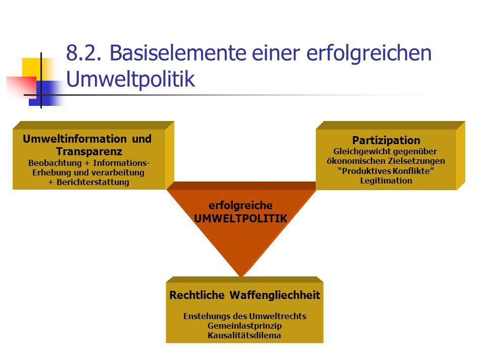 8.2. Basiselemente einer erfolgreichen Umweltpolitik