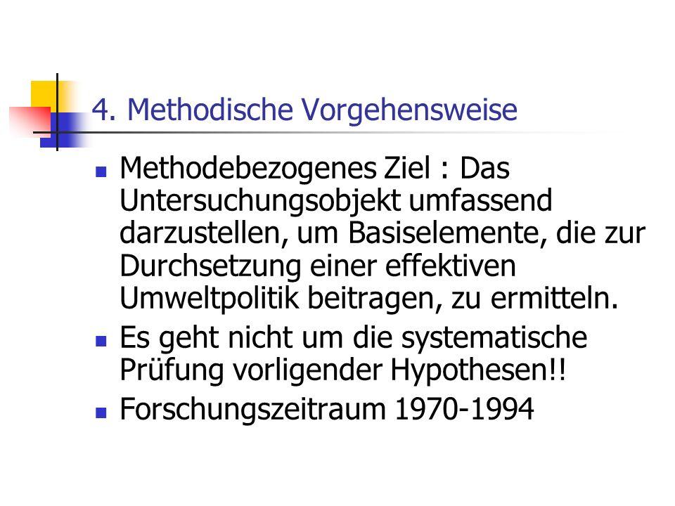4. Methodische Vorgehensweise