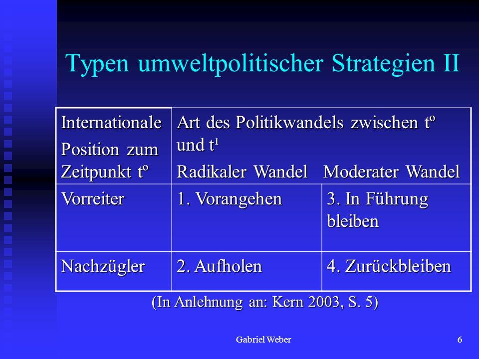 Typen umweltpolitischer Strategien II