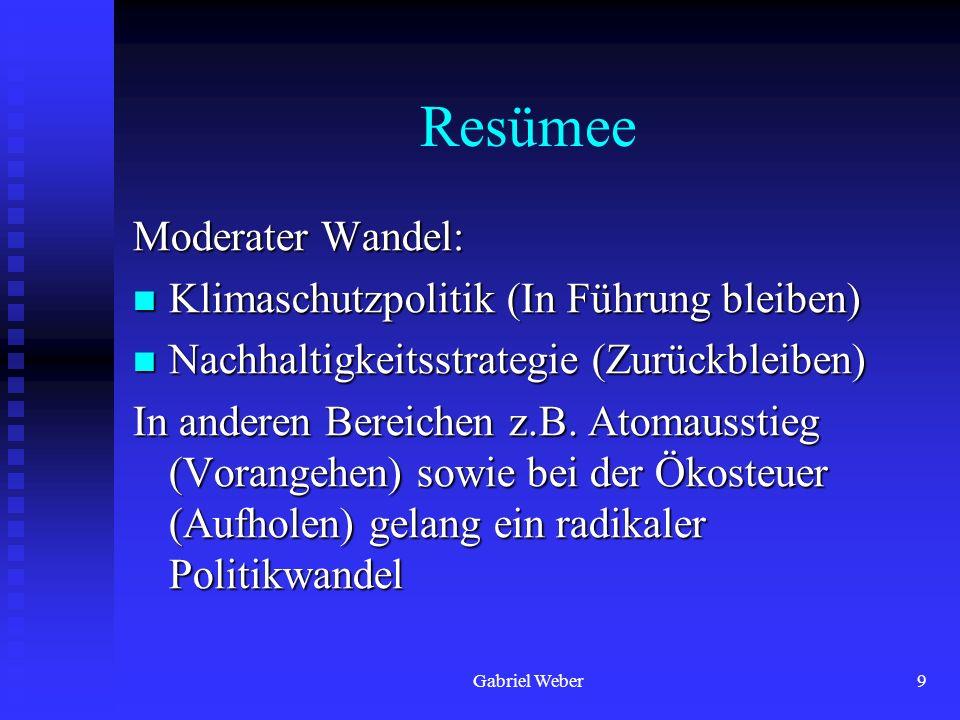 Resümee Moderater Wandel: Klimaschutzpolitik (In Führung bleiben)