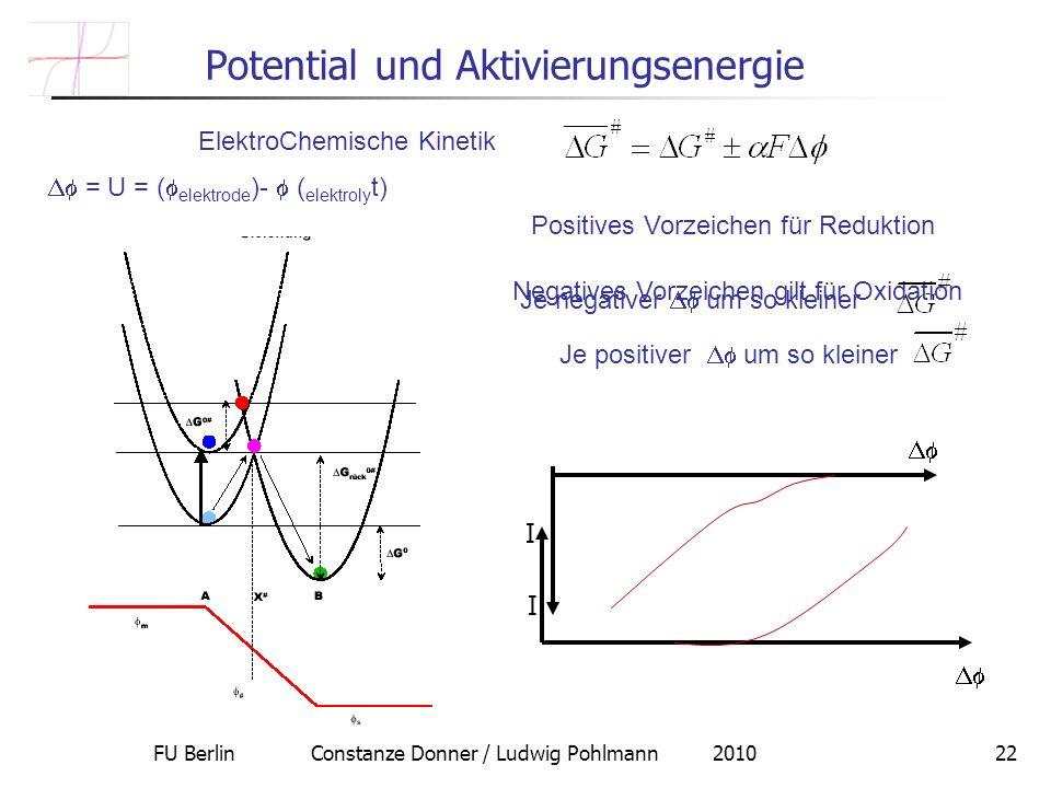 Potential und Aktivierungsenergie