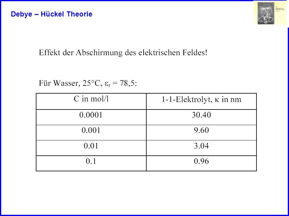 Debye – Hückel Theorie