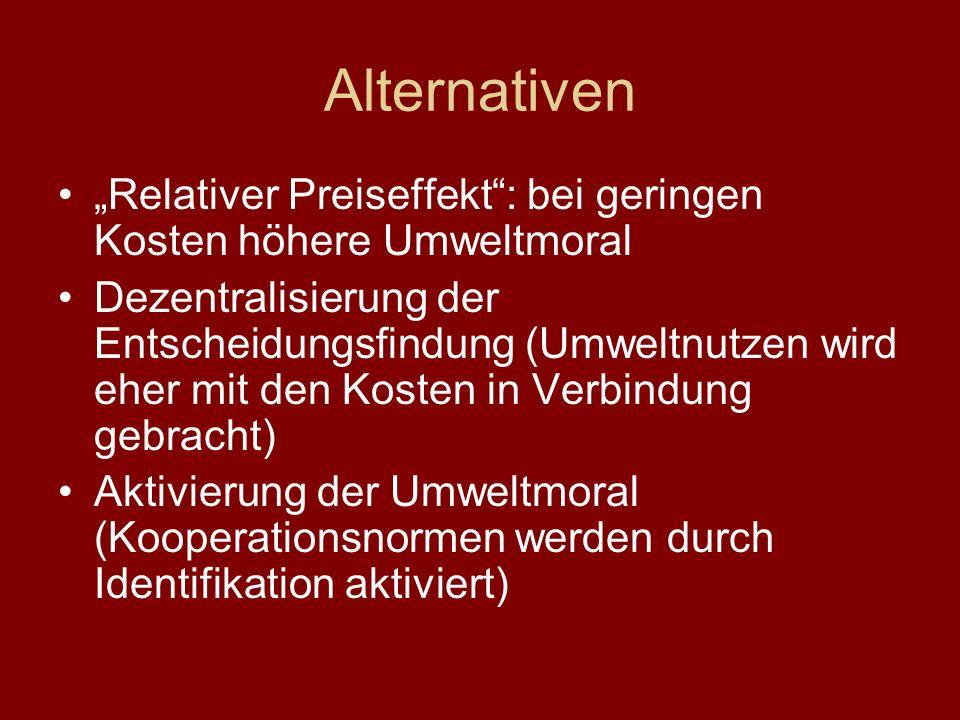 """Alternativen """"Relativer Preiseffekt : bei geringen Kosten höhere Umweltmoral."""
