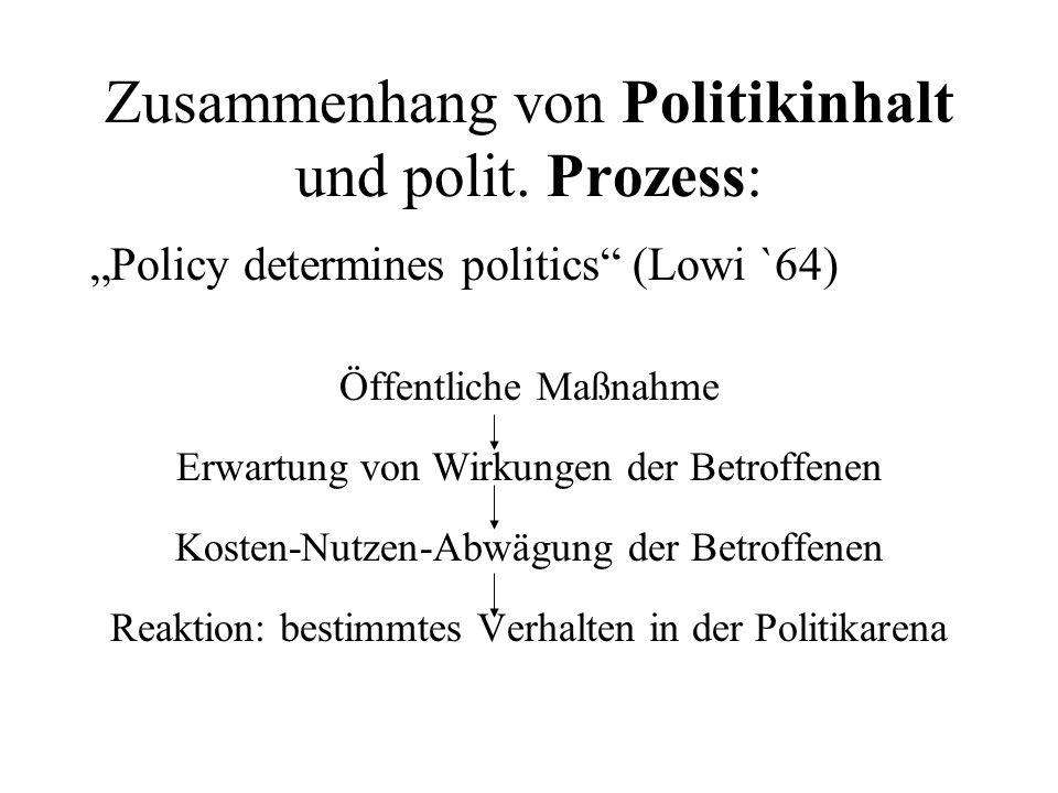 Zusammenhang von Politikinhalt und polit. Prozess: