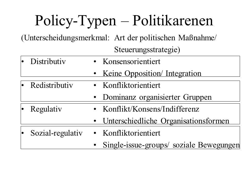 Policy-Typen – Politikarenen
