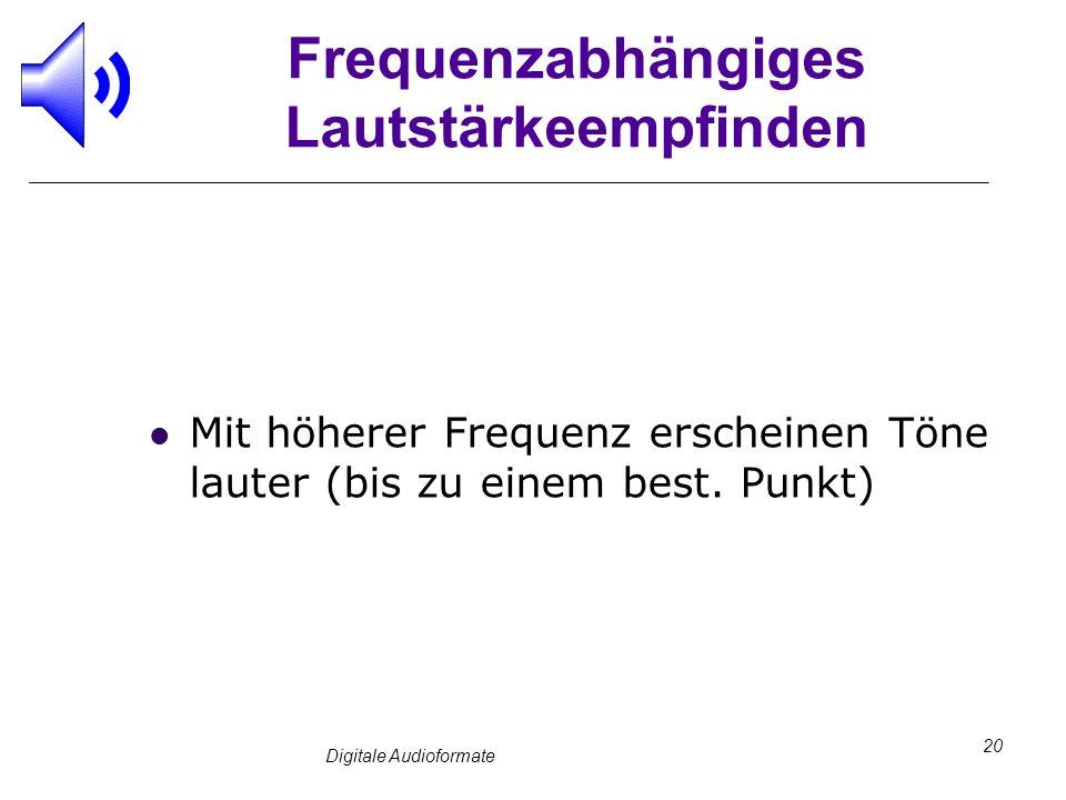 Frequenzabhängiges Lautstärkeempfinden