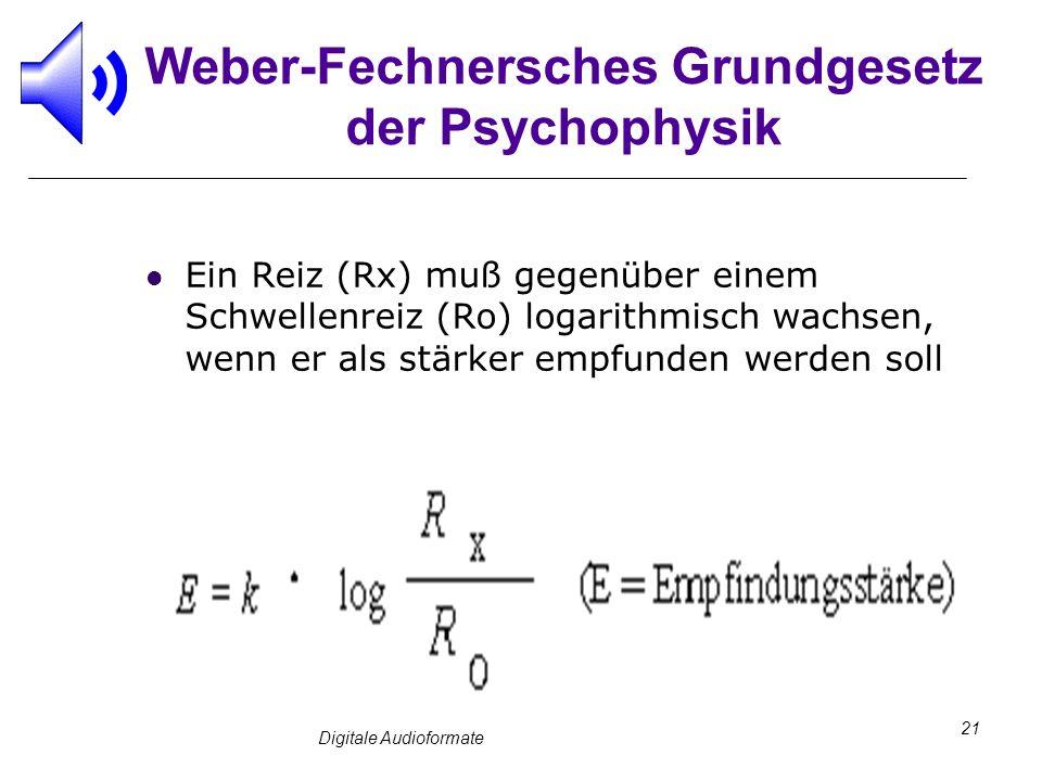 Weber-Fechnersches Grundgesetz der Psychophysik