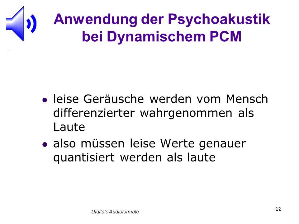 Anwendung der Psychoakustik bei Dynamischem PCM