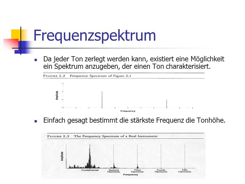 Frequenzspektrum Da jeder Ton zerlegt werden kann, existiert eine Möglichkeit ein Spektrum anzugeben, der einen Ton charakterisiert.