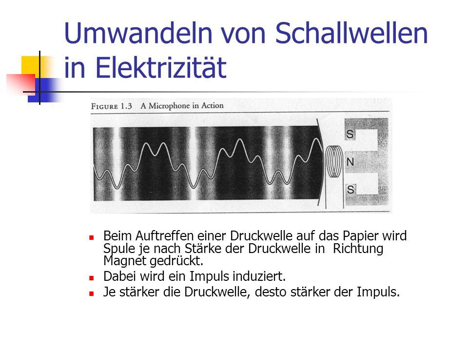 Umwandeln von Schallwellen in Elektrizität