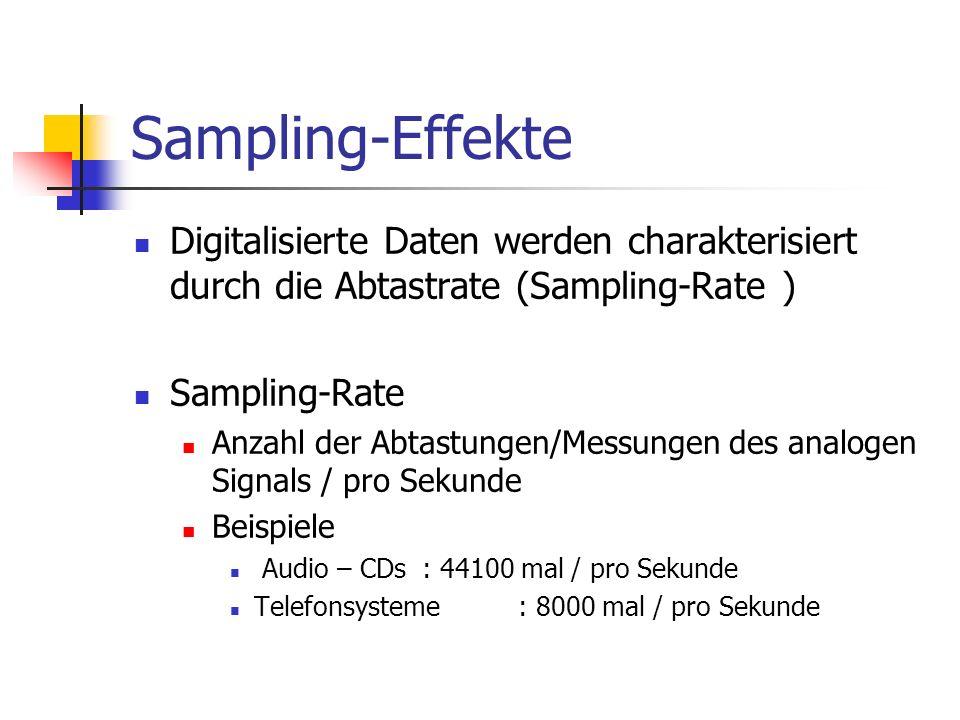 Sampling-Effekte Digitalisierte Daten werden charakterisiert durch die Abtastrate (Sampling-Rate ) Sampling-Rate.