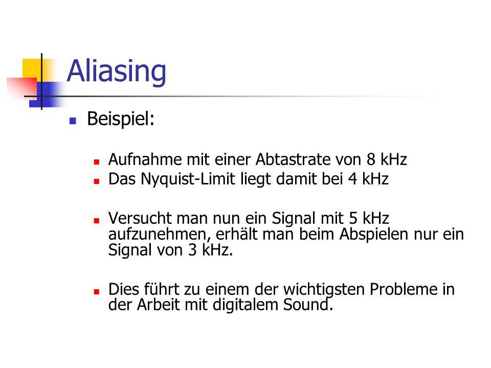 Aliasing Beispiel: Aufnahme mit einer Abtastrate von 8 kHz