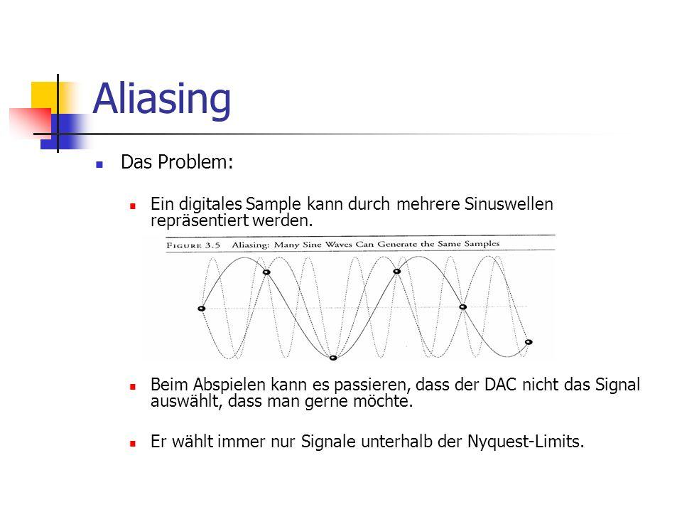 Aliasing Das Problem: Ein digitales Sample kann durch mehrere Sinuswellen repräsentiert werden.