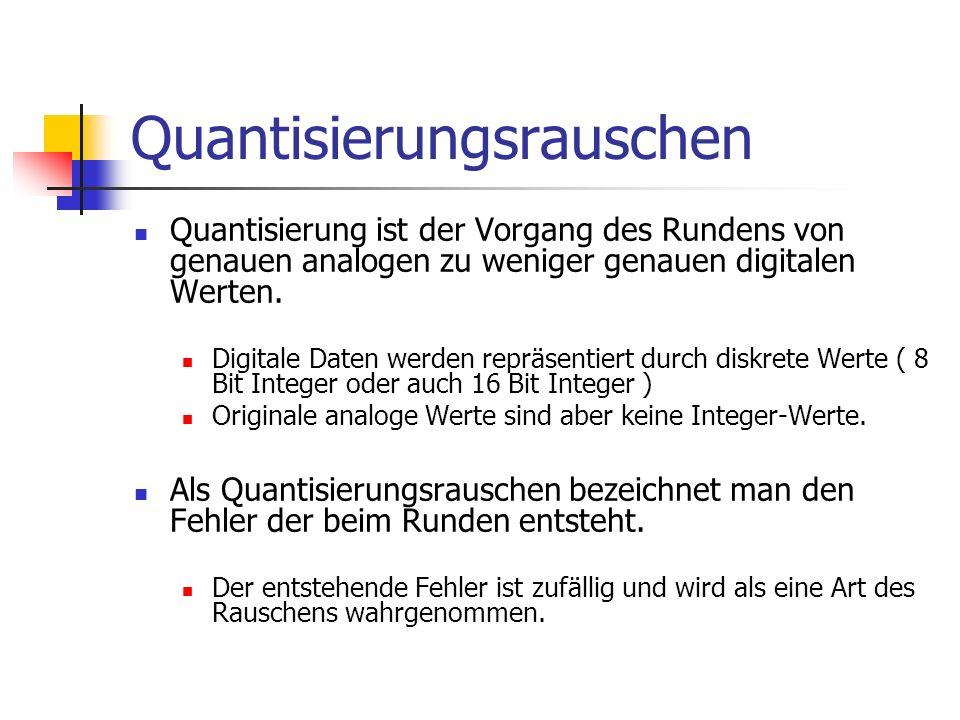 Quantisierungsrauschen