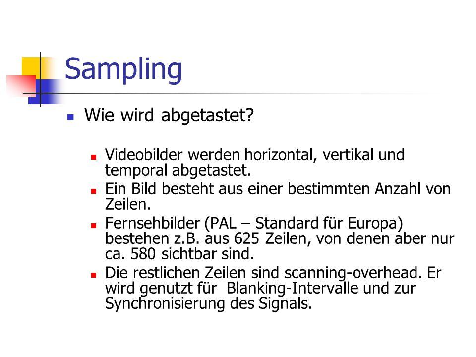 Sampling Wie wird abgetastet