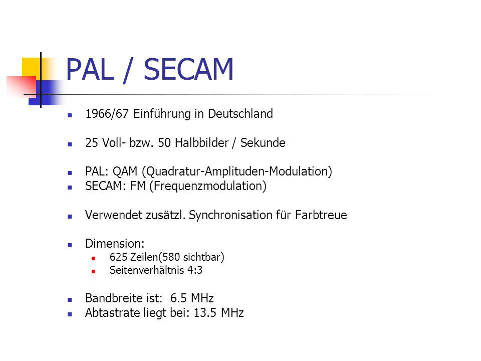 PAL / SECAM 1966/67 Einführung in Deutschland
