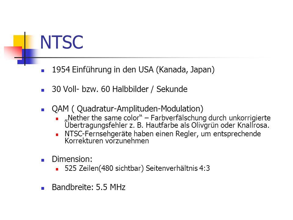 NTSC 1954 Einführung in den USA (Kanada, Japan)