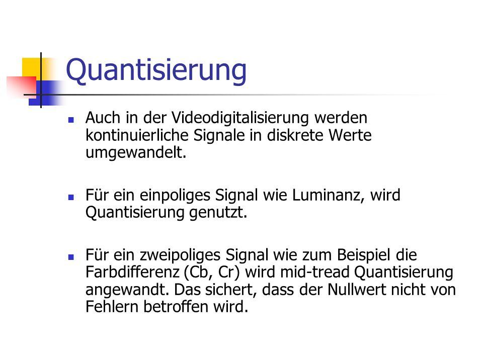 Quantisierung Auch in der Videodigitalisierung werden kontinuierliche Signale in diskrete Werte umgewandelt.