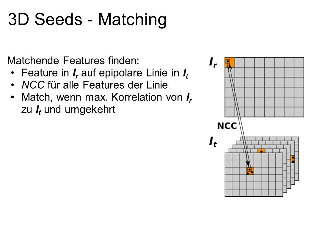 3D Seeds - Matching Matchende Features finden: