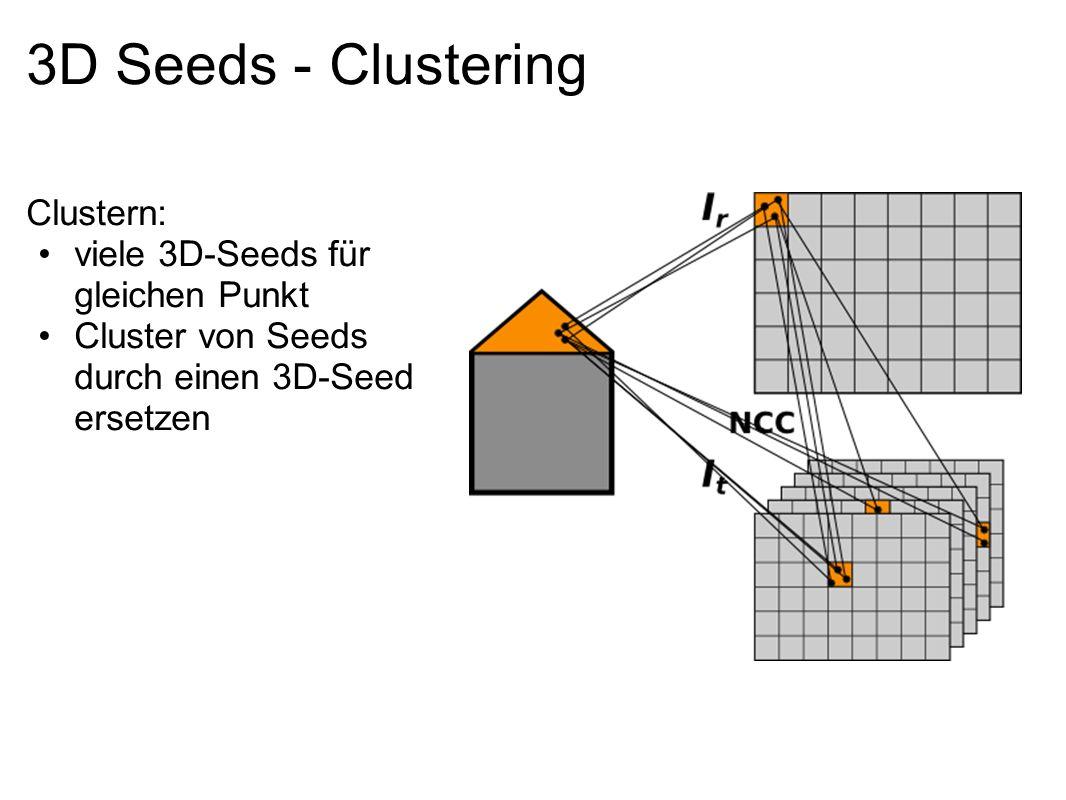 3D Seeds - Clustering Clustern: viele 3D-Seeds für gleichen Punkt