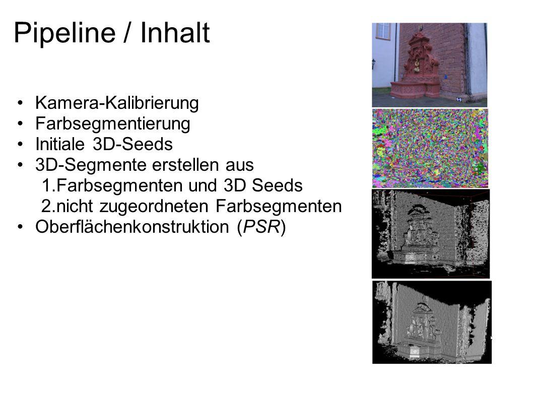 Pipeline / Inhalt Kamera-Kalibrierung Farbsegmentierung