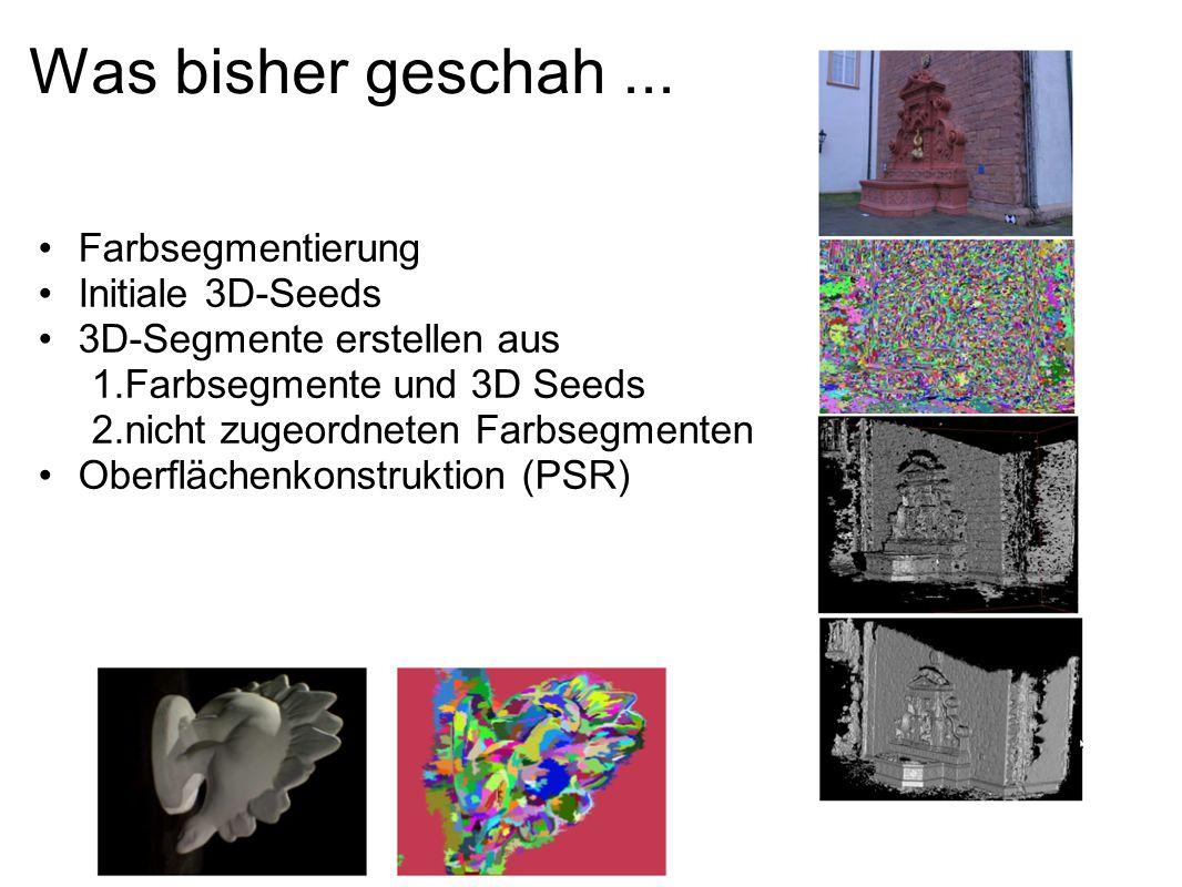 Was bisher geschah ... Farbsegmentierung Initiale 3D-Seeds