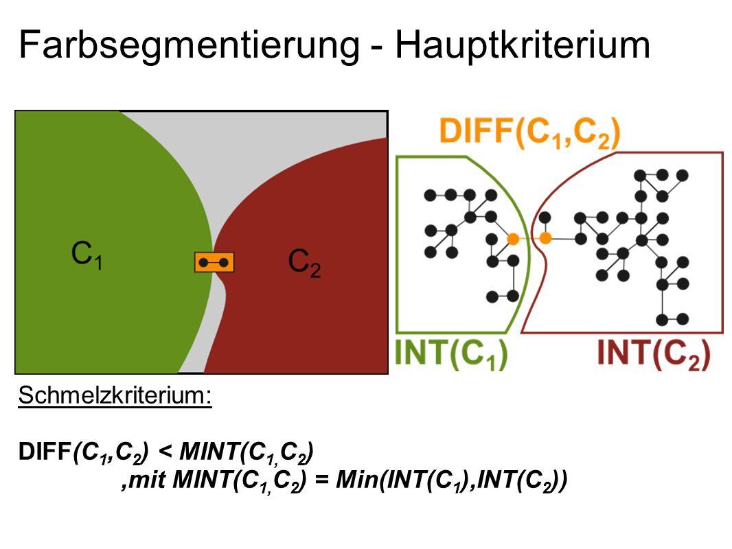 Farbsegmentierung - Hauptkriterium