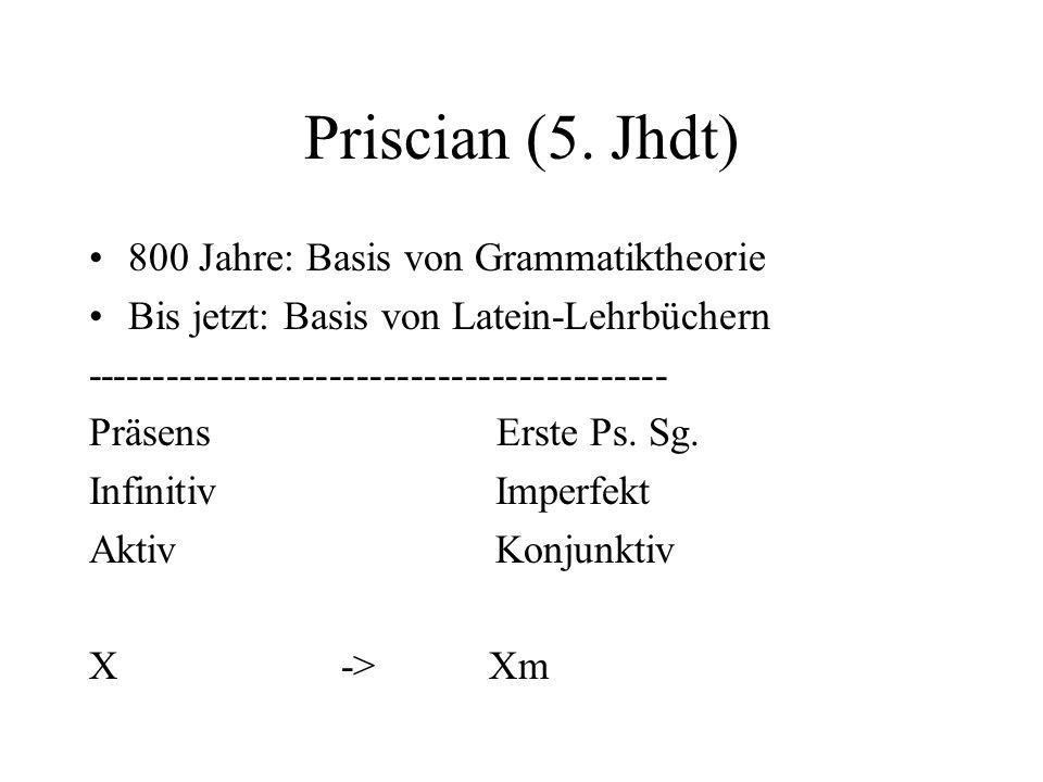 Priscian (5. Jhdt) 800 Jahre: Basis von Grammatiktheorie