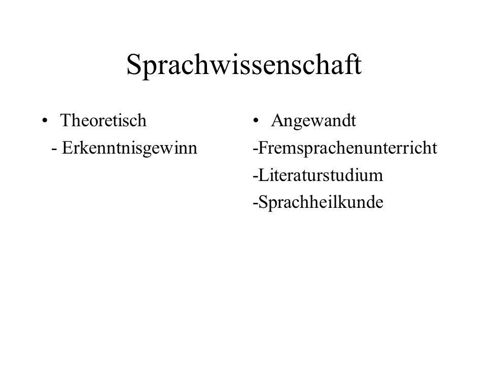 Sprachwissenschaft Theoretisch - Erkenntnisgewinn Angewandt