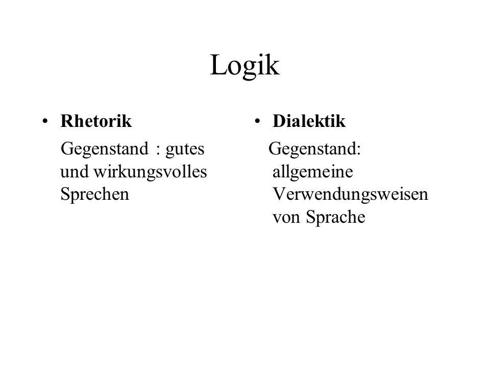 Logik Rhetorik Gegenstand : gutes und wirkungsvolles Sprechen