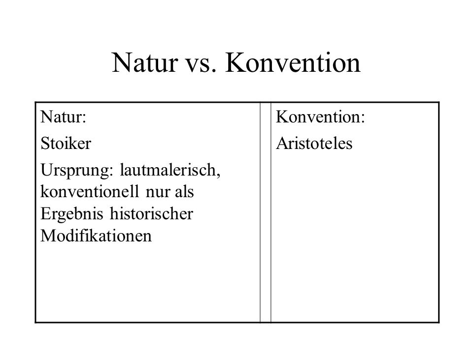 Natur vs. Konvention Natur: Stoiker