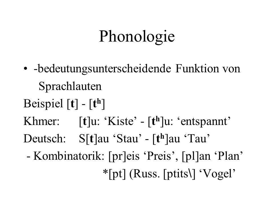 Phonologie -bedeutungsunterscheidende Funktion von Sprachlauten