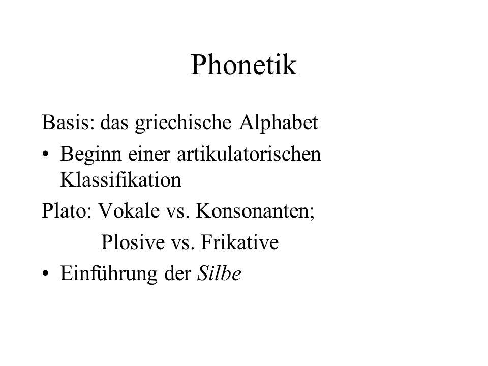 Phonetik Basis: das griechische Alphabet