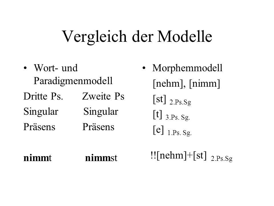 Vergleich der Modelle Wort- und Paradigmenmodell Dritte Ps. Zweite Ps