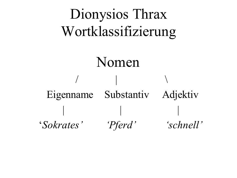 Dionysios Thrax Wortklassifizierung