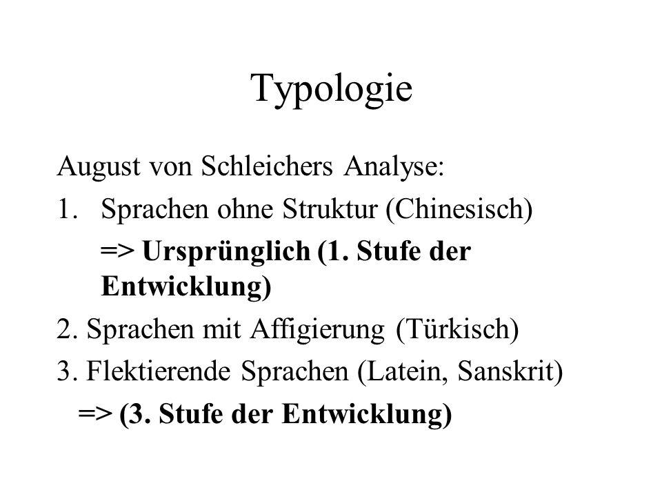 Typologie August von Schleichers Analyse: