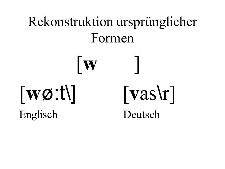 Rekonstruktion ursprünglicher Formen