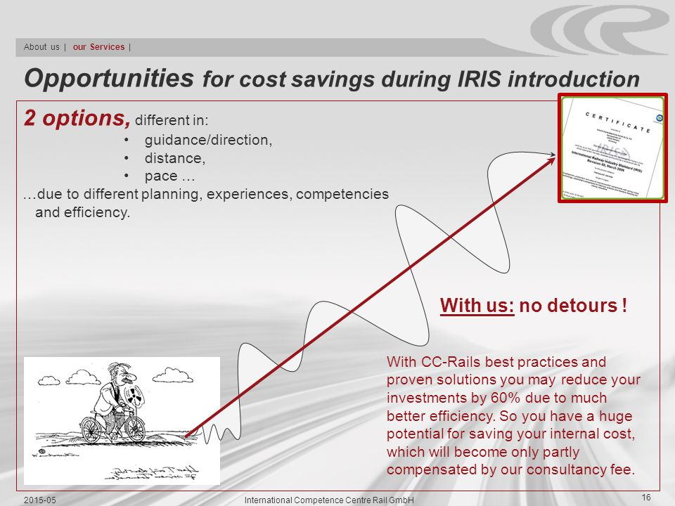 Opportunities for cost savings during IRIS introduction