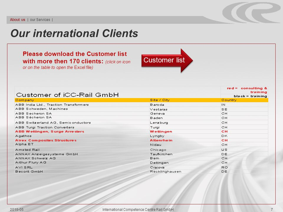 Our international Clients