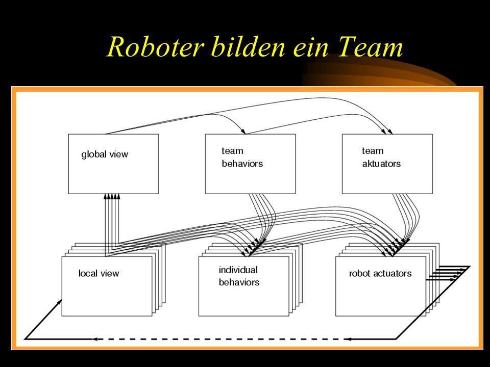 Roboter bilden ein Team