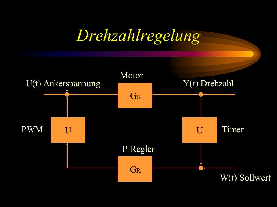 Drehzahlregelung Motor U(t) Ankerspannung Y(t) Drehzahl GS - U U PWM