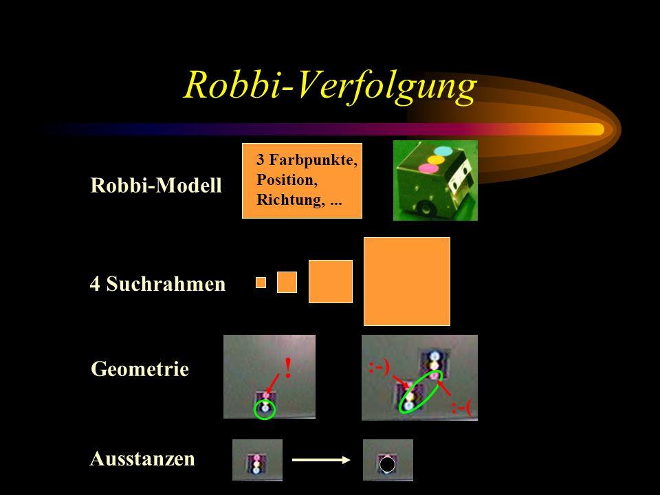 Robbi-Verfolgung ! Robbi-Modell 4 Suchrahmen :-) Geometrie :-(