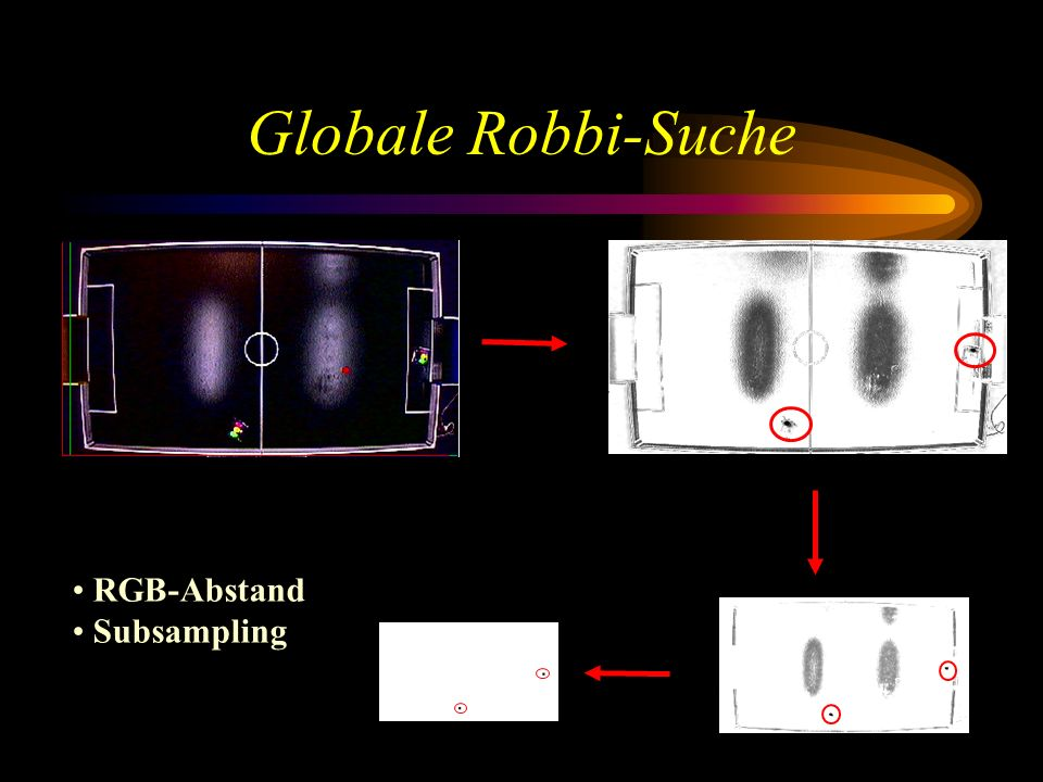 Globale Robbi-Suche RGB-Abstand Subsampling