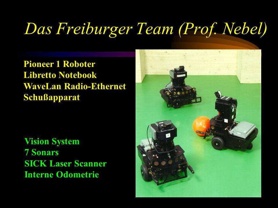 Das Freiburger Team (Prof. Nebel)