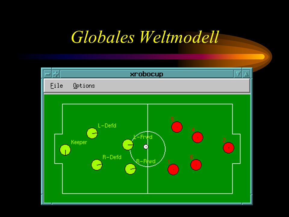 Globales Weltmodell