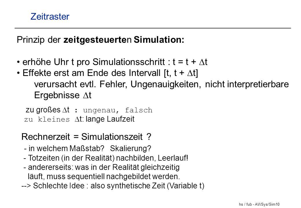 Prinzip der zeitgesteuerten Simulation:
