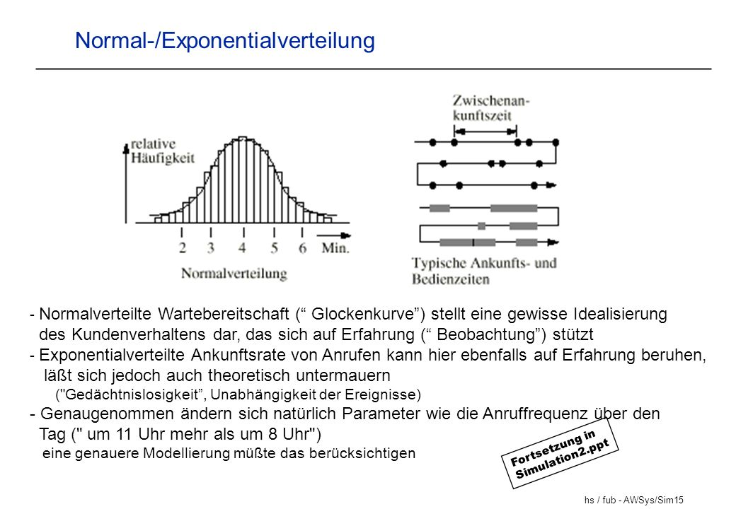 Normal-/Exponentialverteilung