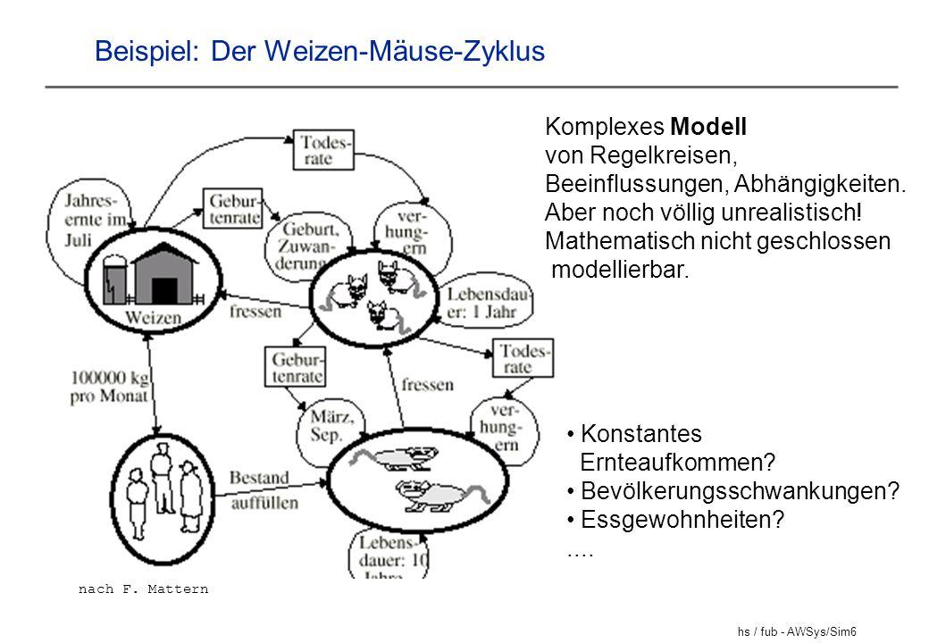 Beispiel: Der Weizen-Mäuse-Zyklus